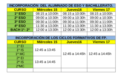 INCORPORACIÓN DEL ALUMNADO AL INICIO DEL CURSO ESCOLAR 2021-22